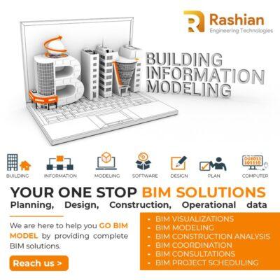 Startupicons-Facebook Ads-Rashian1
